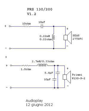 Kit diffusori di autocostruzione prs 130 200 for Costo per costruire garage per 2 auto in allegato